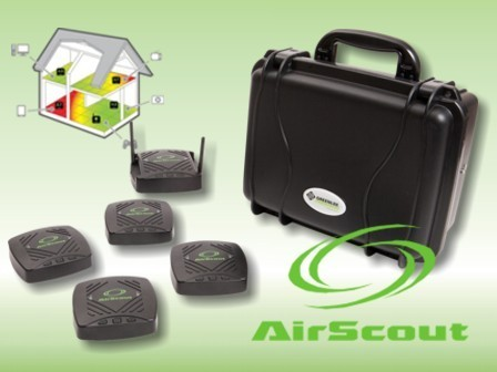 Vermietung AirScout® Residential